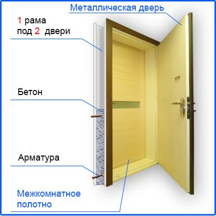 2-двери-на-1-раму-квадрат1
